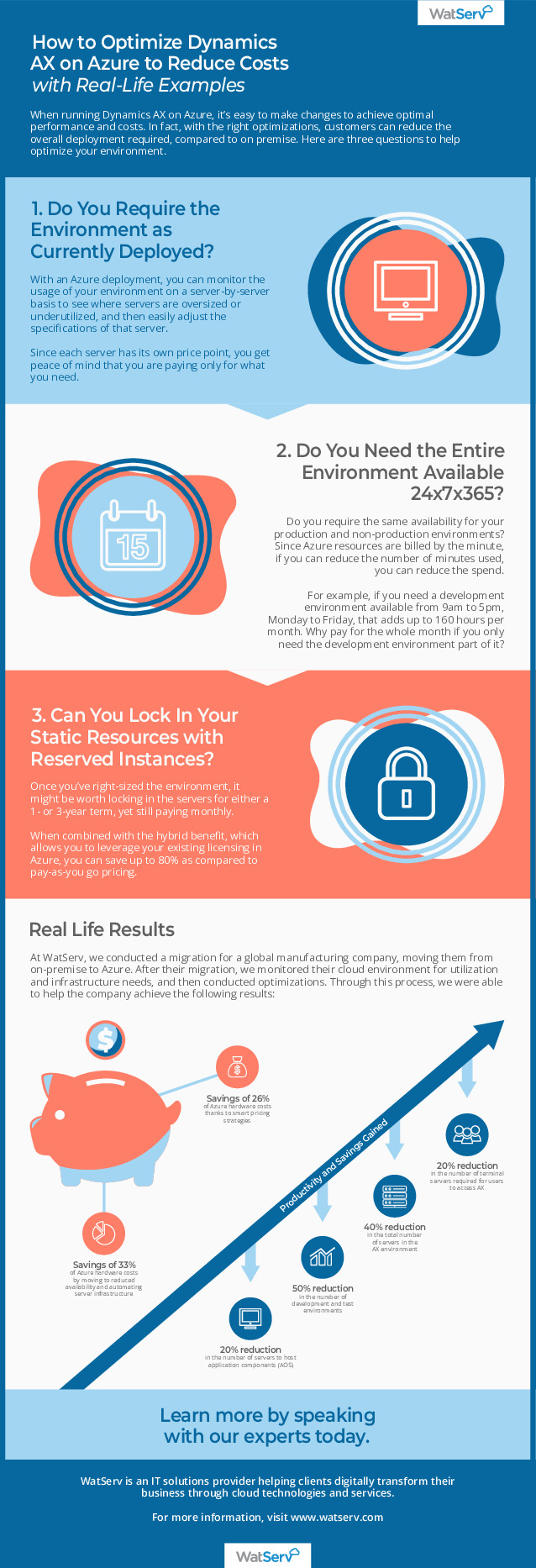 (Infographic) How to Optimize Dynamics AX on Azure to Reduce Costs with Real-Life Examples
